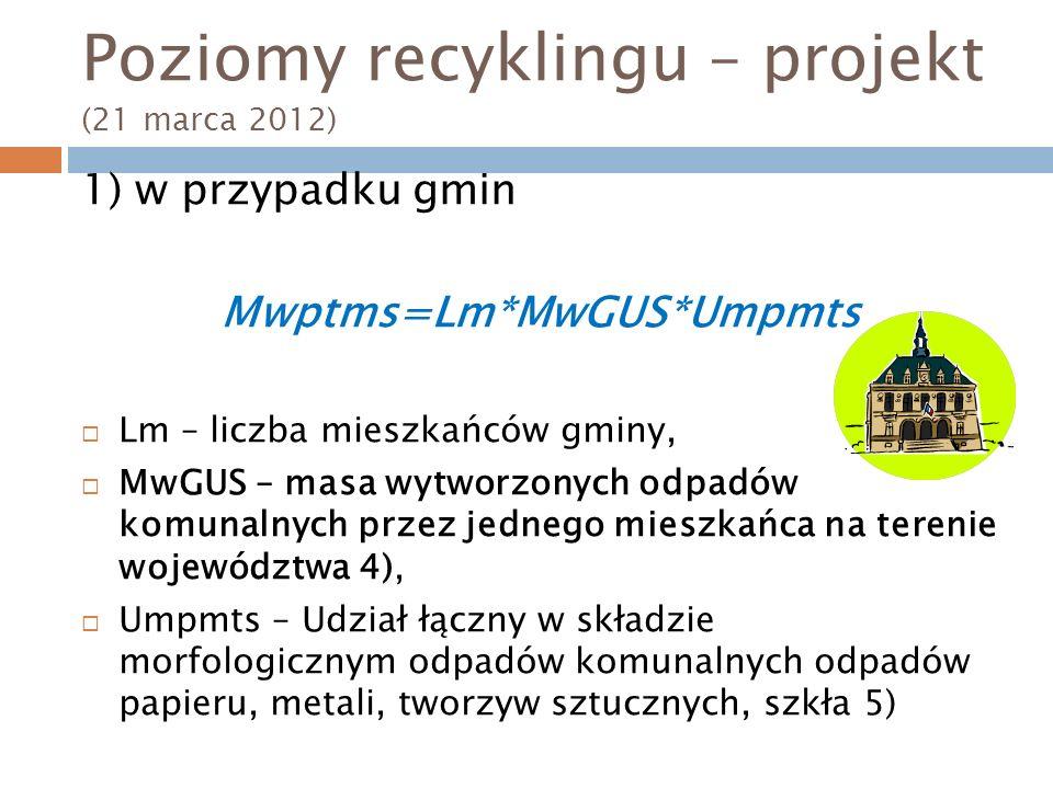 Poziomy recyklingu – projekt (21 marca 2012) 1) w przypadku gmin Mwptms=Lm*MwGUS*Umpmts Lm – liczba mieszkańców gminy, MwGUS – masa wytworzonych odpadów komunalnych przez jednego mieszkańca na terenie województwa 4), Umpmts – Udział łączny w składzie morfologicznym odpadów komunalnych odpadów papieru, metali, tworzyw sztucznych, szkła 5)