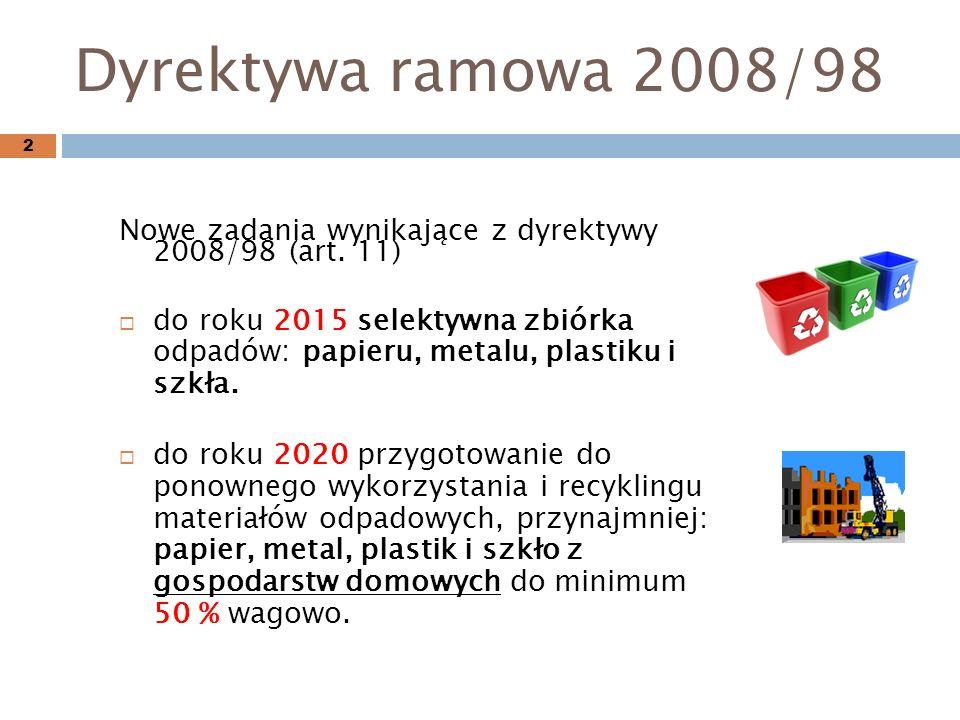 Dyrektywa ramowa 2008/98 Nowe zadania wynikające z dyrektywy 2008/98 (art. 11) do roku 2015 selektywna zbiórka odpadów: papieru, metalu, plastiku i sz