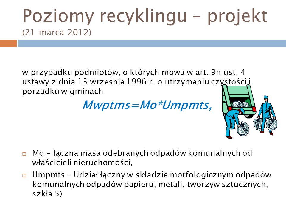 Poziomy recyklingu – projekt (21 marca 2012) w przypadku podmiotów, o których mowa w art. 9n ust. 4 ustawy z dnia 13 września 1996 r. o utrzymaniu czy