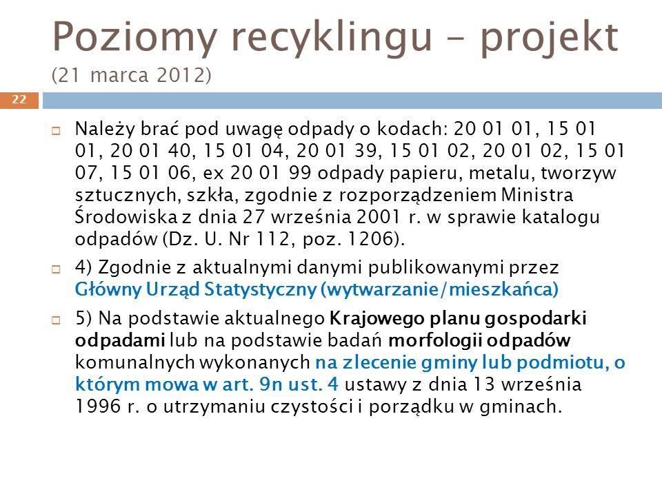 Poziomy recyklingu – projekt (21 marca 2012) Należy brać pod uwagę odpady o kodach: 20 01 01, 15 01 01, 20 01 40, 15 01 04, 20 01 39, 15 01 02, 20 01 02, 15 01 07, 15 01 06, ex 20 01 99 odpady papieru, metalu, tworzyw sztucznych, szkła, zgodnie z rozporządzeniem Ministra Środowiska z dnia 27 września 2001 r.