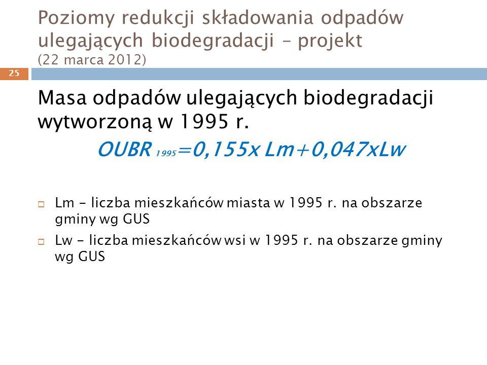 Poziomy redukcji składowania odpadów ulegających biodegradacji – projekt (22 marca 2012) 25 Masa odpadów ulegających biodegradacji wytworzoną w 1995 r.