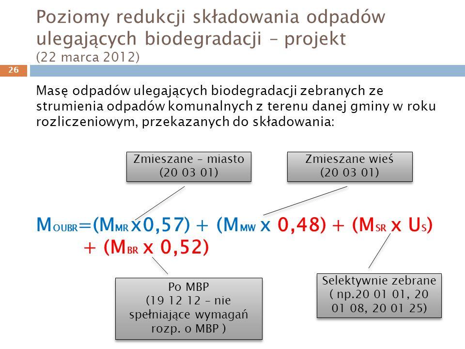 Poziomy redukcji składowania odpadów ulegających biodegradacji – projekt (22 marca 2012) 26 Masę odpadów ulegających biodegradacji zebranych ze strumienia odpadów komunalnych z terenu danej gminy w roku rozliczeniowym, przekazanych do składowania: M OUBR =(M MR x0,57) + (M MW x 0,48) + (M SR x U S ) + (M BR x 0,52) Zmieszane – miasto (20 03 01) Zmieszane wieś (20 03 01) Zmieszane wieś (20 03 01) Selektywnie zebrane ( np.20 01 01, 20 01 08, 20 01 25) Selektywnie zebrane ( np.20 01 01, 20 01 08, 20 01 25) Po MBP (19 12 12 – nie spełniające wymagań rozp.