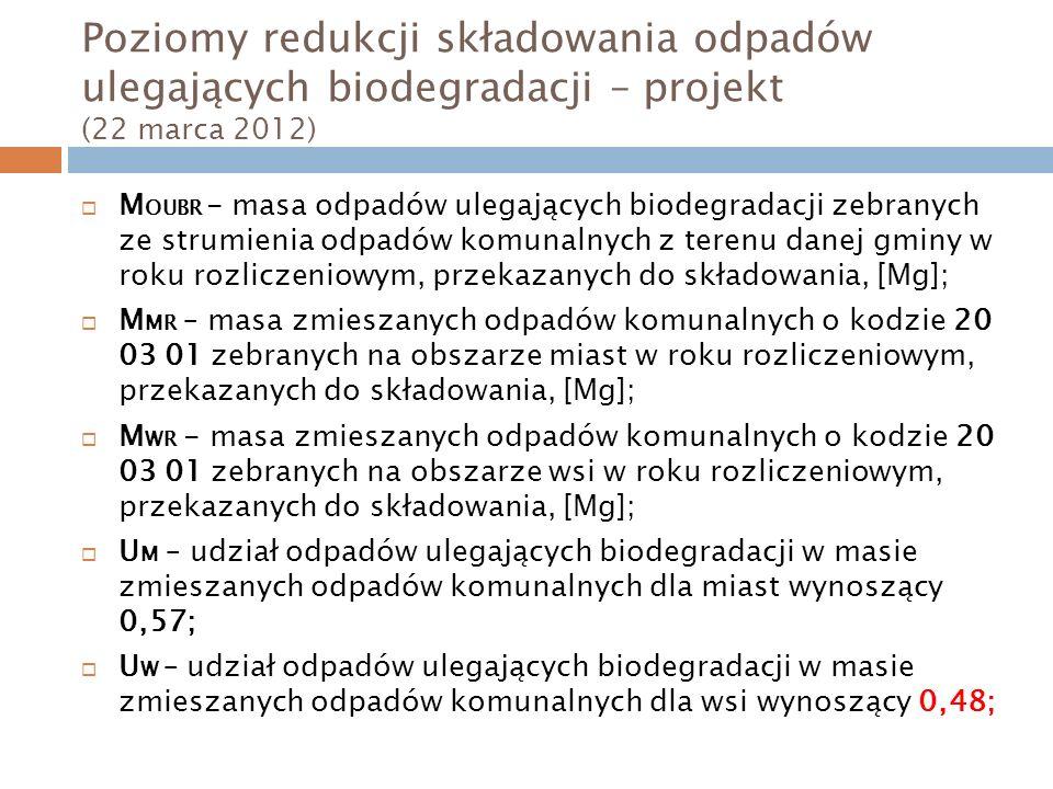 Poziomy redukcji składowania odpadów ulegających biodegradacji – projekt (22 marca 2012) M OUBR - masa odpadów ulegających biodegradacji zebranych ze strumienia odpadów komunalnych z terenu danej gminy w roku rozliczeniowym, przekazanych do składowania, [Mg]; M MR – masa zmieszanych odpadów komunalnych o kodzie 20 03 01 zebranych na obszarze miast w roku rozliczeniowym, przekazanych do składowania, [Mg]; M WR - masa zmieszanych odpadów komunalnych o kodzie 20 03 01 zebranych na obszarze wsi w roku rozliczeniowym, przekazanych do składowania, [Mg]; U M – udział odpadów ulegających biodegradacji w masie zmieszanych odpadów komunalnych dla miast wynoszący 0,57; U W – udział odpadów ulegających biodegradacji w masie zmieszanych odpadów komunalnych dla wsi wynoszący 0,48;