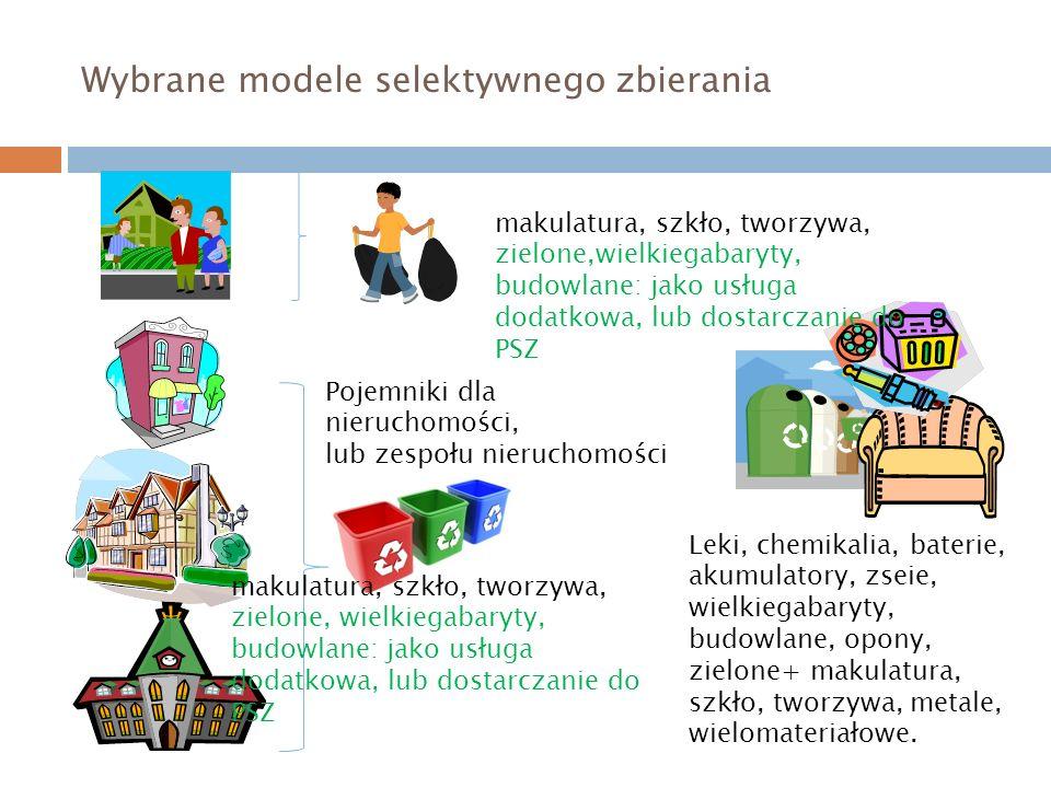 Wybrane modele selektywnego zbierania makulatura, szkło, tworzywa, zielone,wielkiegabaryty, budowlane: jako usługa dodatkowa, lub dostarczanie do PSZ Leki, chemikalia, baterie, akumulatory, zseie, wielkiegabaryty, budowlane, opony, zielone+ makulatura, szkło, tworzywa, metale, wielomateriałowe.