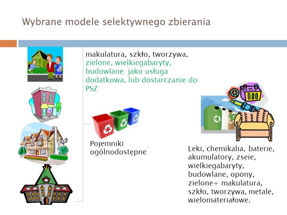 Wybrane modele selektywnego zbierania Leki, chemikalia, baterie, akumulatory, zseie, wielkiegabaryty, budowlane, opony, zielone+ makulatura, szkło, tw