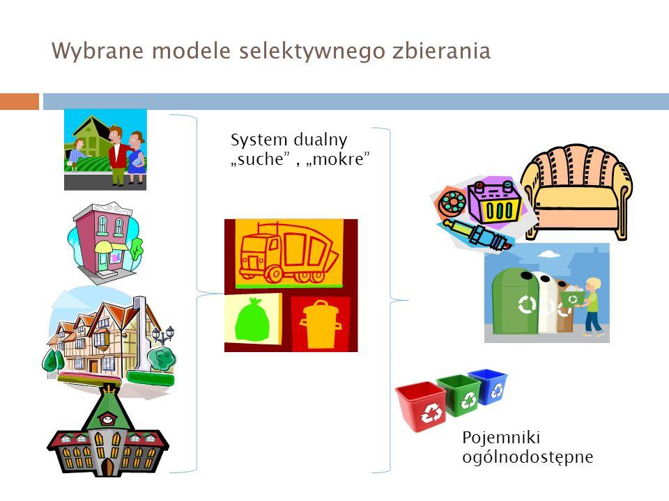 Wybrane modele selektywnego zbierania System dualny suche, mokre Pojemniki ogólnodostępne