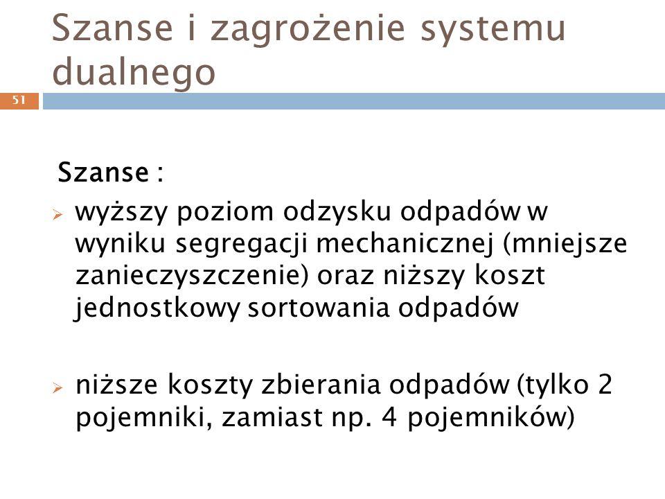 Szanse i zagrożenie systemu dualnego Szanse : wyższy poziom odzysku odpadów w wyniku segregacji mechanicznej (mniejsze zanieczyszczenie) oraz niższy koszt jednostkowy sortowania odpadów niższe koszty zbierania odpadów (tylko 2 pojemniki, zamiast np.