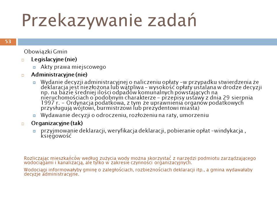 Przekazywanie zadań Obowiązki Gmin Legislacyjne (nie) Akty prawa miejscowego Administracyjne (nie) Wydanie decyzji administracyjnej o naliczeniu opłat