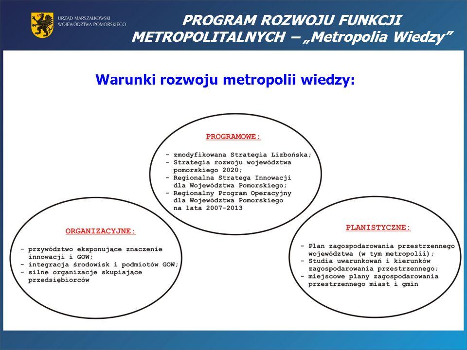 Warunki rozwoju metropolii wiedzy: PROGRAM ROZWOJU FUNKCJI METROPOLITALNYCH – Metropolia Wiedzy