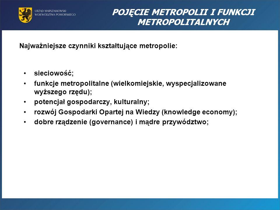 POJĘCIE METROPOLII I FUNKCJI METROPOLITALNYCH Najważniejsze czynniki kształtujące metropolie: sieciowość; funkcje metropolitalne (wielkomiejskie, wysp
