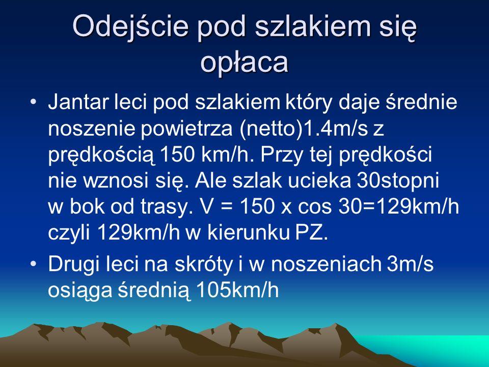 Odejście pod szlakiem się opłaca Jantar leci pod szlakiem który daje średnie noszenie powietrza (netto)1.4m/s z prędkością 150 km/h. Przy tej prędkośc