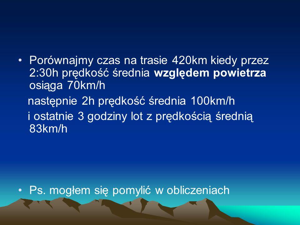 Porównajmy czas na trasie 420km kiedy przez 2:30h prędkość średnia względem powietrza osiąga 70km/h następnie 2h prędkość średnia 100km/h i ostatnie 3