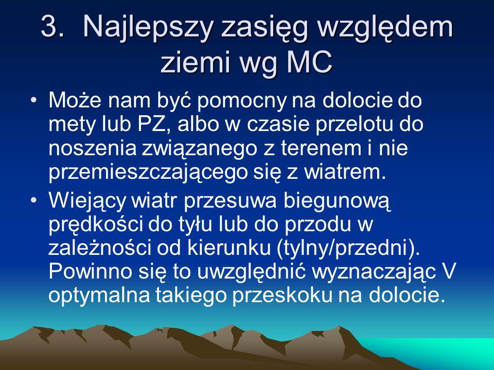 3. Najlepszy zasięg względem ziemi wg MC Może nam być pomocny na dolocie do mety lub PZ, albo w czasie przelotu do noszenia związanego z terenem i nie