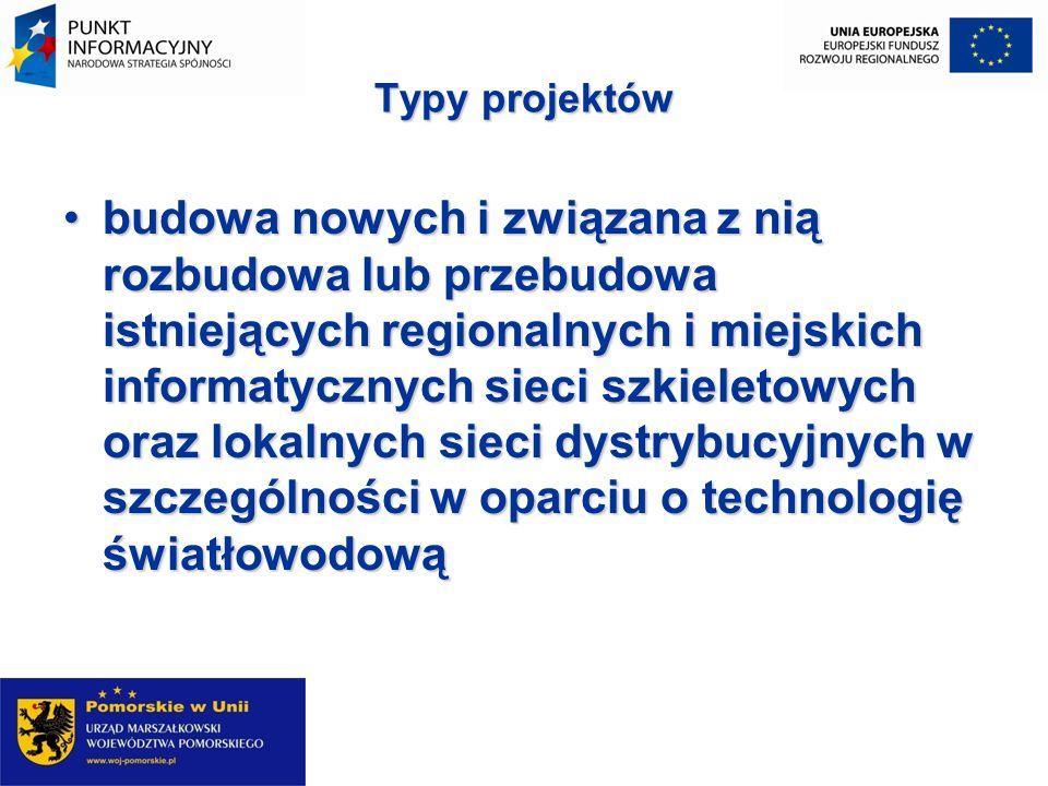 Typy projektów budowa nowych i związana z nią rozbudowa lub przebudowa istniejących regionalnych i miejskich informatycznych sieci szkieletowych oraz