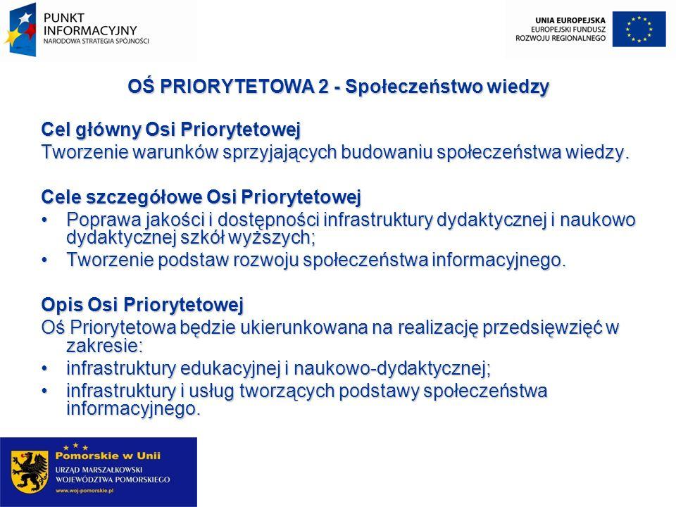 OŚ PRIORYTETOWA 2 - Społeczeństwo wiedzy Cel główny Osi Priorytetowej Tworzenie warunków sprzyjających budowaniu społeczeństwa wiedzy. Cele szczegółow