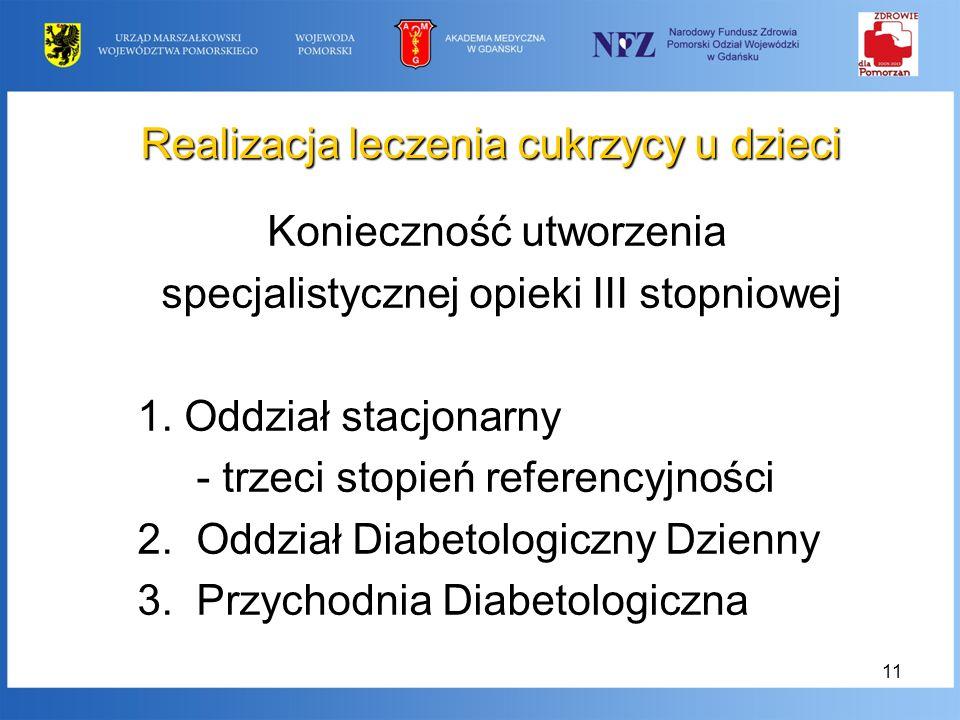 11 Realizacja leczenia cukrzycy u dzieci Konieczność utworzenia specjalistycznej opieki III stopniowej 1. Oddział stacjonarny - trzeci stopień referen