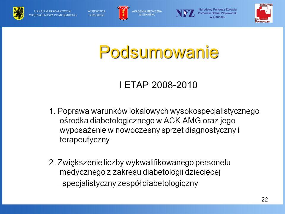 22 Podsumowanie I ETAP 2008-2010 1. Poprawa warunków lokalowych wysokospecjalistycznego ośrodka diabetologicznego w ACK AMG oraz jego wyposażenie w no