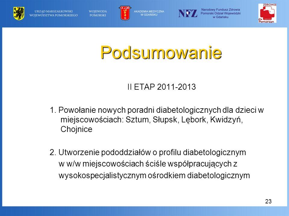 23 Podsumowanie II ETAP 2011-2013 1. Powołanie nowych poradni diabetologicznych dla dzieci w miejscowościach: Sztum, Słupsk, Lębork, Kwidzyń, Chojnice