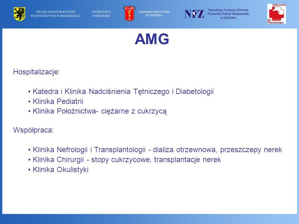 AMG Hospitalizacje: Katedra i Klinika Nadciśnienia Tętniczego i Diabetologii Klinika Pediatrii Klinika Położnictwa- ciężarne z cukrzycą Współpraca: Kl