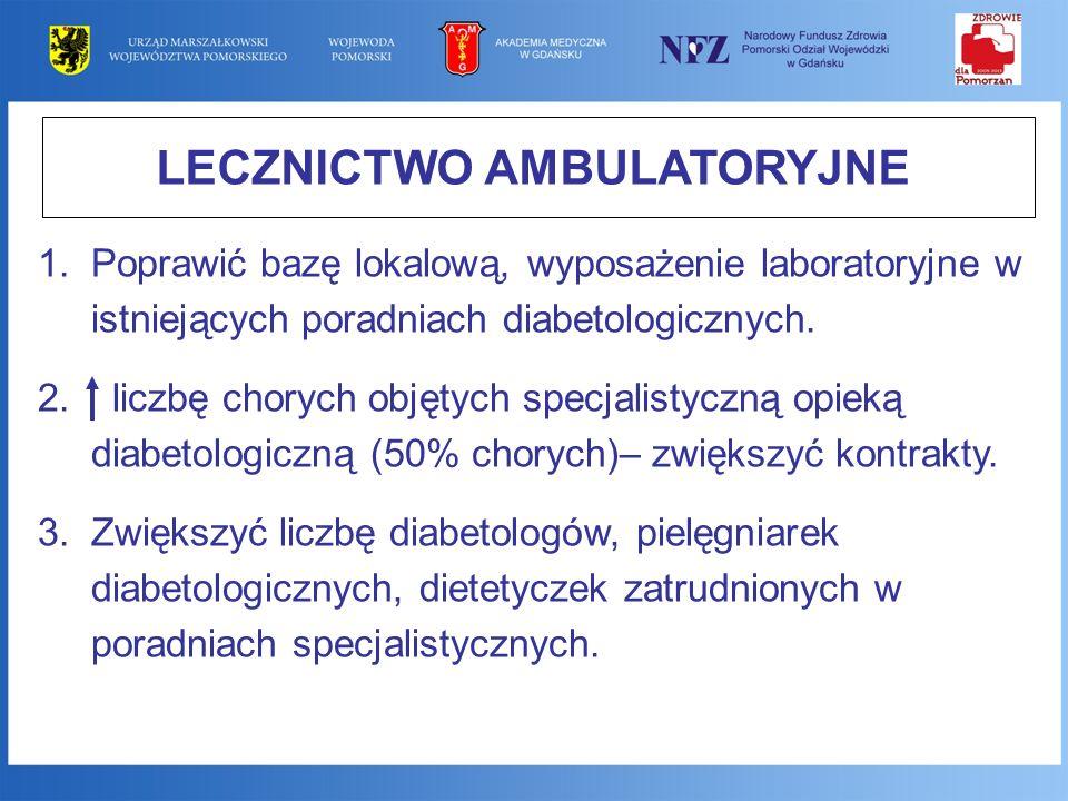 LECZNICTWO AMBULATORYJNE 1.Poprawić bazę lokalową, wyposażenie laboratoryjne w istniejących poradniach diabetologicznych. 2. liczbę chorych objętych s