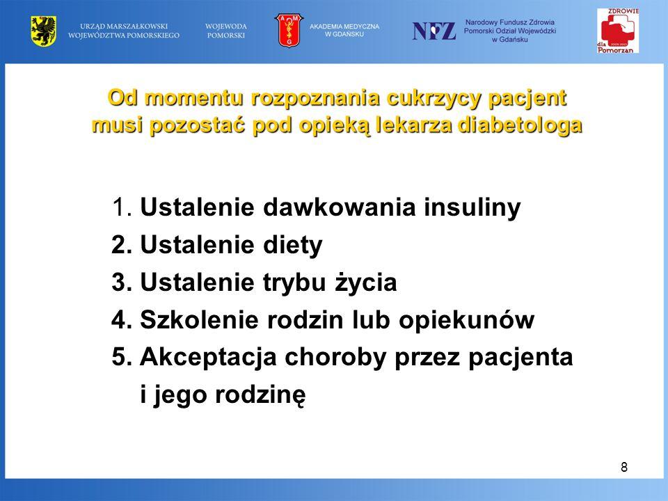8 Od momentu rozpoznania cukrzycy pacjent musi pozostać pod opieką lekarza diabetologa 1. Ustalenie dawkowania insuliny 2. Ustalenie diety 3. Ustaleni