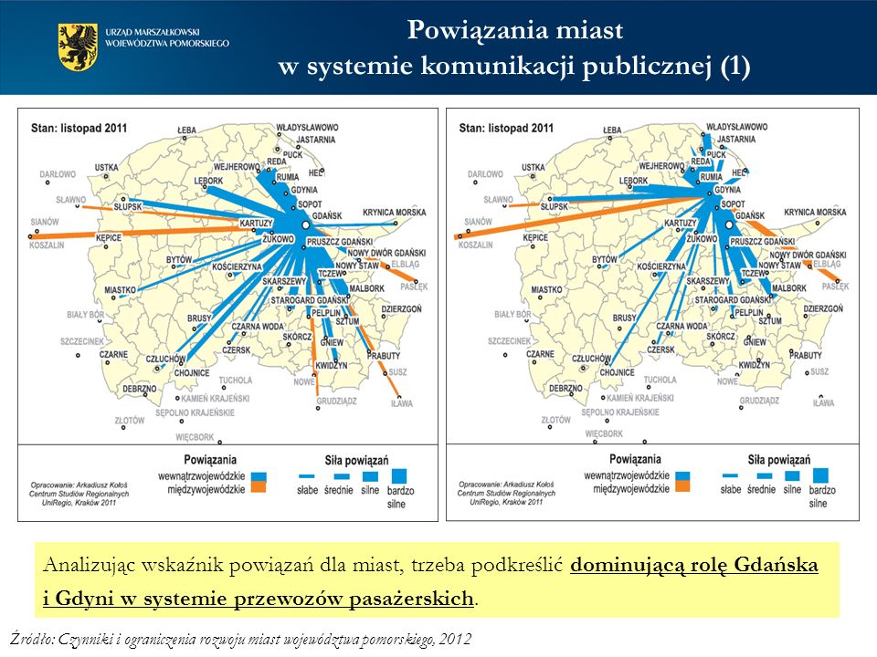 Powiązania miast w systemie komunikacji publicznej (1) Analizując wskaźnik powiązań dla miast, trzeba podkreślić dominującą rolę Gdańska i Gdyni w sys