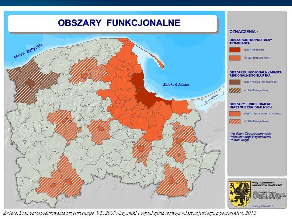 Źródło: Plan zagospodarowania przestrzennego WP, 2009; Czynniki i ograniczenia rozwoju miast województwa pomorskiego, 2012