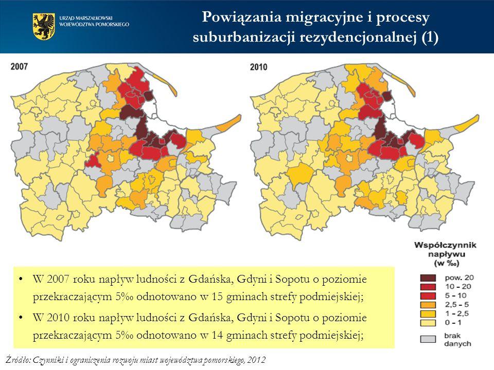 W 2007 roku napływ ludności z Gdańska, Gdyni i Sopotu o poziomie przekraczającym 5 odnotowano w 15 gminach strefy podmiejskiej; W 2010 roku napływ ludności z Gdańska, Gdyni i Sopotu o poziomie przekraczającym 5 odnotowano w 14 gminach strefy podmiejskiej; Powiązania migracyjne i procesy suburbanizacji rezydencjonalnej (1) Źródło: Czynniki i ograniczenia rozwoju miast województwa pomorskiego, 2012