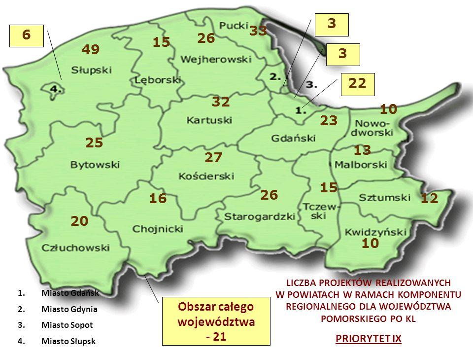 14 26 22 1.Miasto Gdańsk 2.Miasto Gdynia 3.Miasto Sopot 4.Miasto Słupsk LICZBA PROJEKTÓW REALIZOWANYCH W POWIATACH W RAMACH KOMPONENTU REGIONALNEGO DL