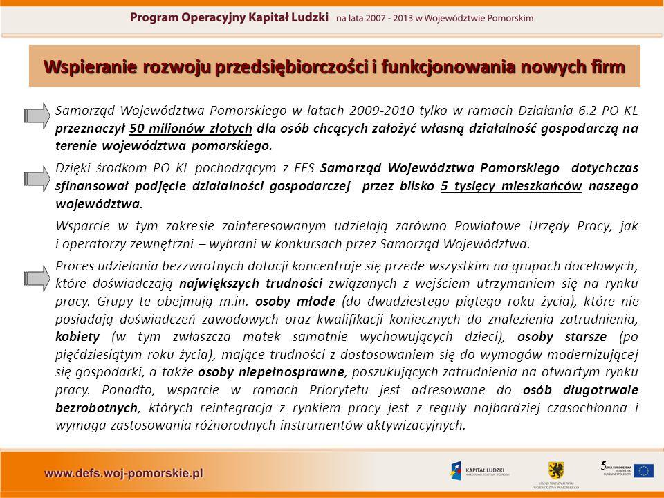 5 Wspieranie rozwoju przedsiębiorczości i funkcjonowania nowych firm Samorząd Województwa Pomorskiego w latach 2009-2010 tylko w ramach Działania 6.2