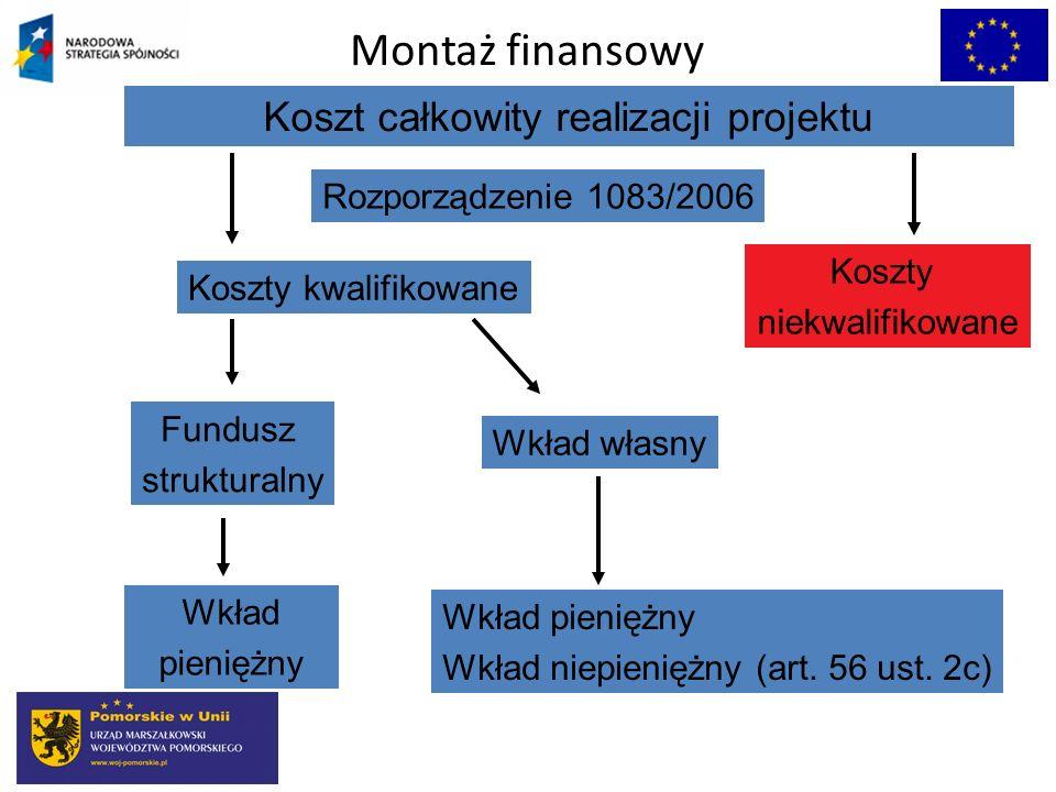 Montaż finansowy Koszt całkowity realizacji projektu Koszty kwalifikowane Koszty niekwalifikowane Rozporządzenie 1083/2006 Fundusz strukturalny Wkład