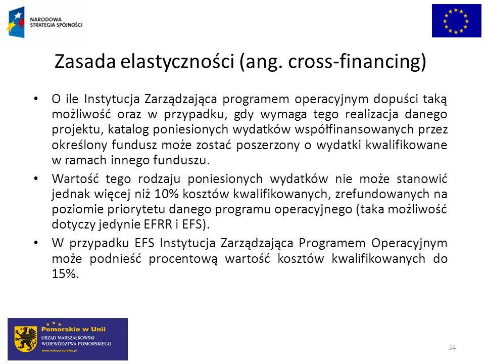 Zasada elastyczności (ang. cross-financing) O ile Instytucja Zarządzająca programem operacyjnym dopuści taką możliwość oraz w przypadku, gdy wymaga te