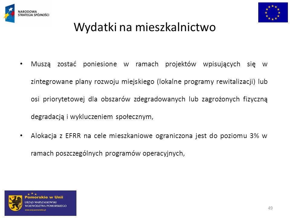 Wydatki na mieszkalnictwo Muszą zostać poniesione w ramach projektów wpisujących się w zintegrowane plany rozwoju miejskiego (lokalne programy rewital