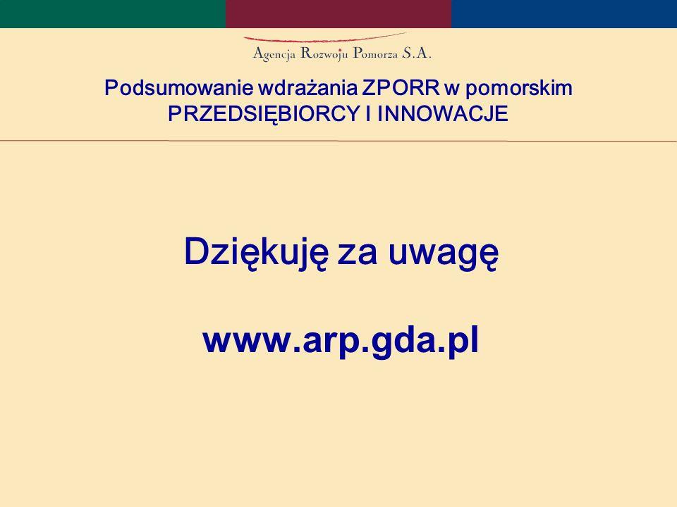 Podsumowanie wdrażania ZPORR w pomorskim PRZEDSIĘBIORCY I INNOWACJE Dziękuję za uwagę www.arp.gda.pl