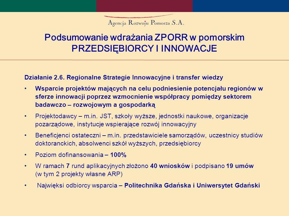 Podsumowanie wdrażania ZPORR w pomorskim PRZEDSIĘBIORCY I INNOWACJE Działanie 2.6.
