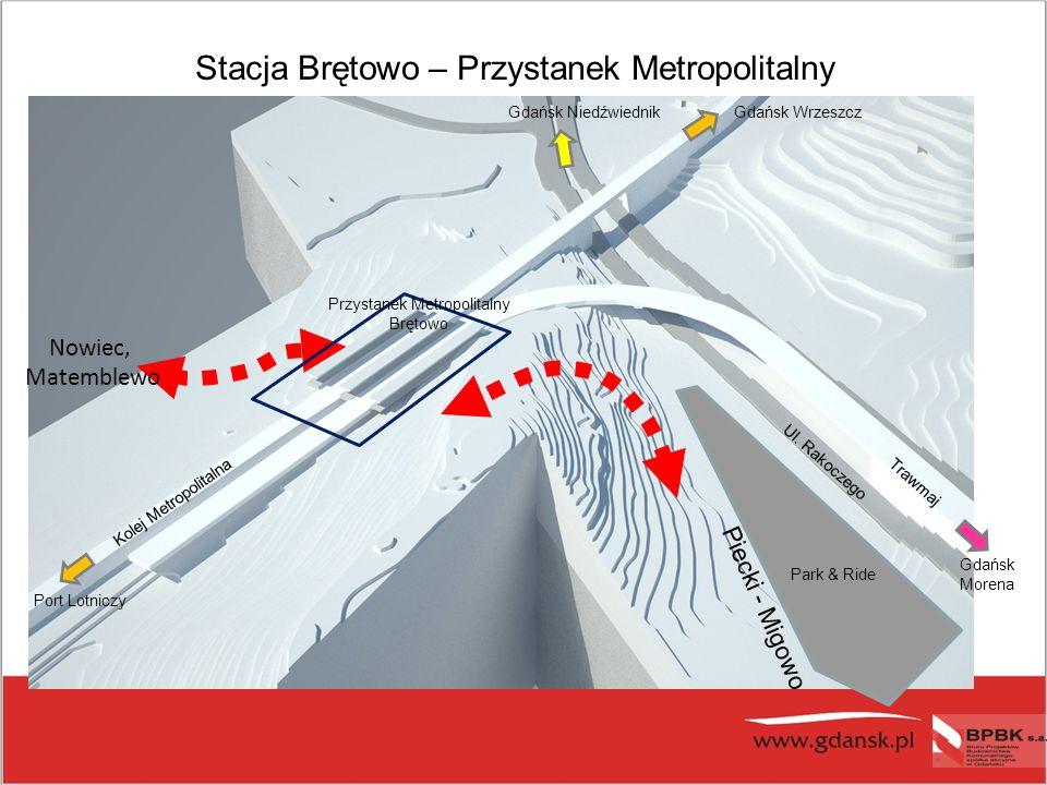 Stacja Brętowo – Przystanek Metropolitalny Kolej Metropolitalna Trawmaj Gdańsk Niedźwiednik Port Lotniczy Przystanek Metropolitalny Brętowo Park & Rid