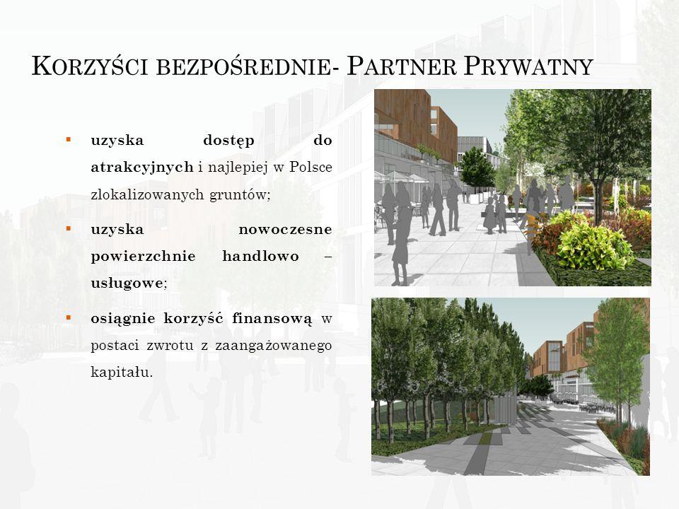 K ORZYŚCI BEZPOŚREDNIE - P ARTNER P RYWATNY uzyska dostęp do atrakcyjnych i najlepiej w Polsce zlokalizowanych gruntów; uzyska nowoczesne powierzchnie
