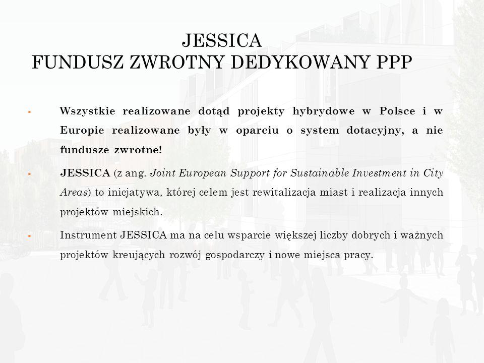 JESSICA FUNDUSZ ZWROTNY DEDYKOWANY PPP Wszystkie realizowane dotąd projekty hybrydowe w Polsce i w Europie realizowane były w oparciu o system dotacyj