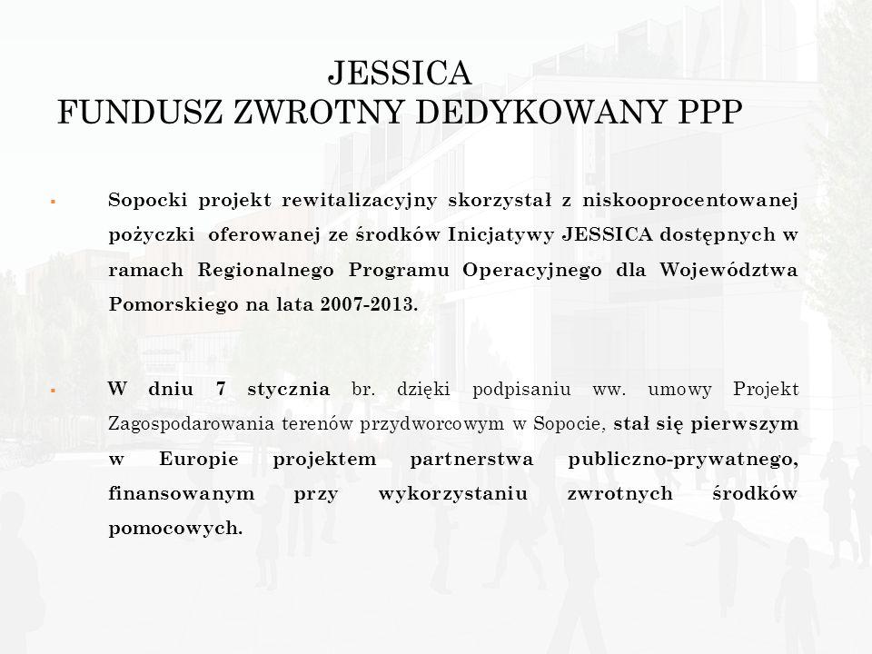 JESSICA FUNDUSZ ZWROTNY DEDYKOWANY PPP Sopocki projekt rewitalizacyjny skorzystał z niskooprocentowanej pożyczki oferowanej ze środków Inicjatywy JESS