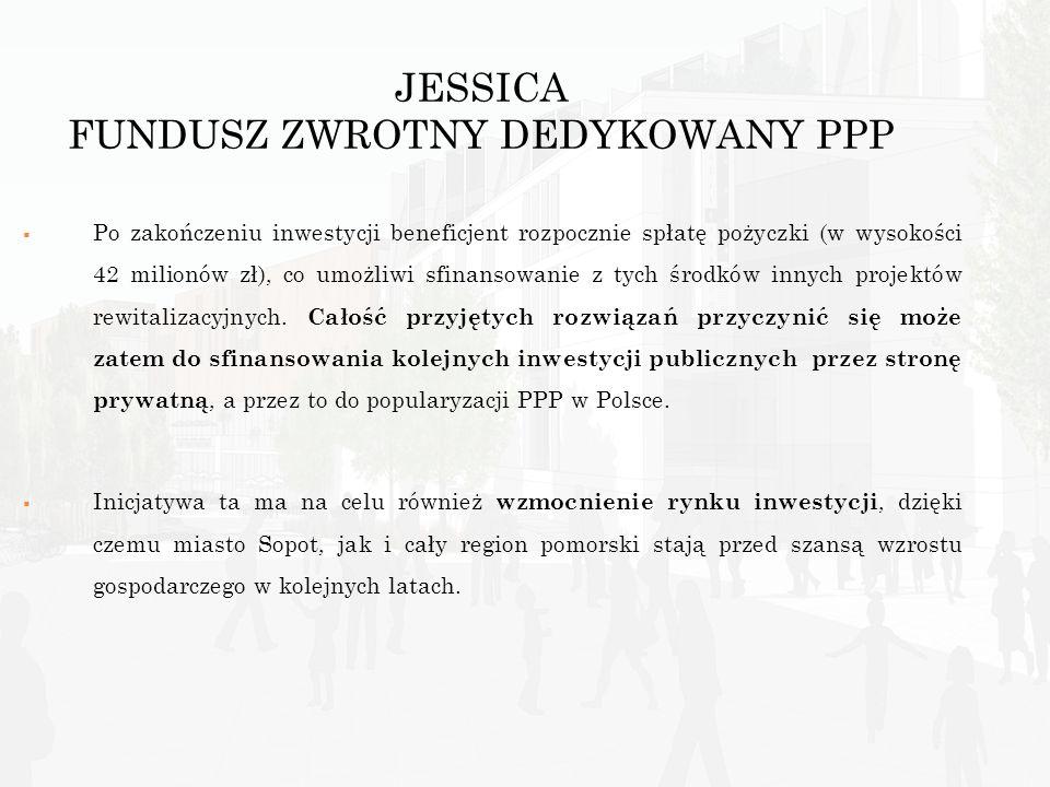 JESSICA FUNDUSZ ZWROTNY DEDYKOWANY PPP Po zakończeniu inwestycji beneficjent rozpocznie spłatę pożyczki (w wysokości 42 milionów zł), co umożliwi sfin