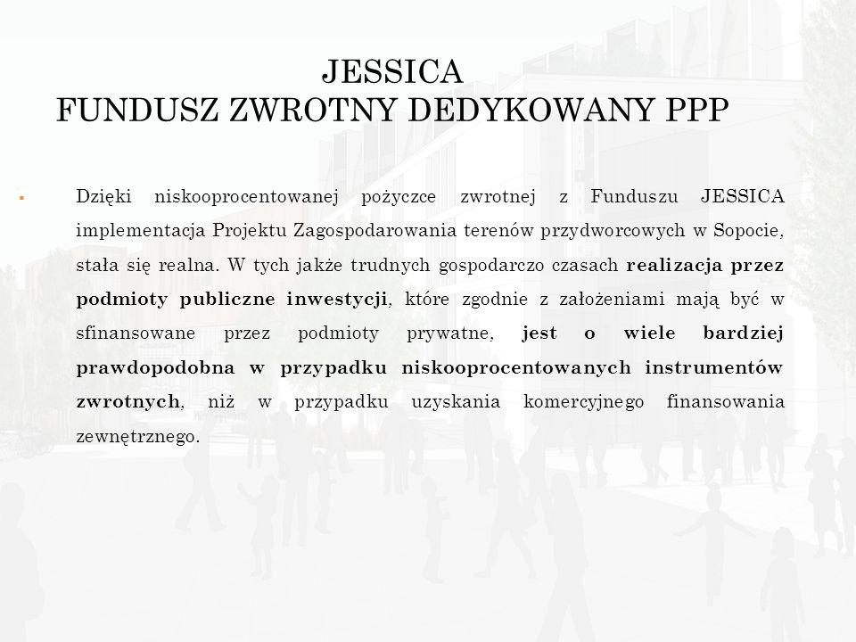 JESSICA FUNDUSZ ZWROTNY DEDYKOWANY PPP Dzięki niskooprocentowanej pożyczce zwrotnej z Funduszu JESSICA implementacja Projektu Zagospodarowania terenów