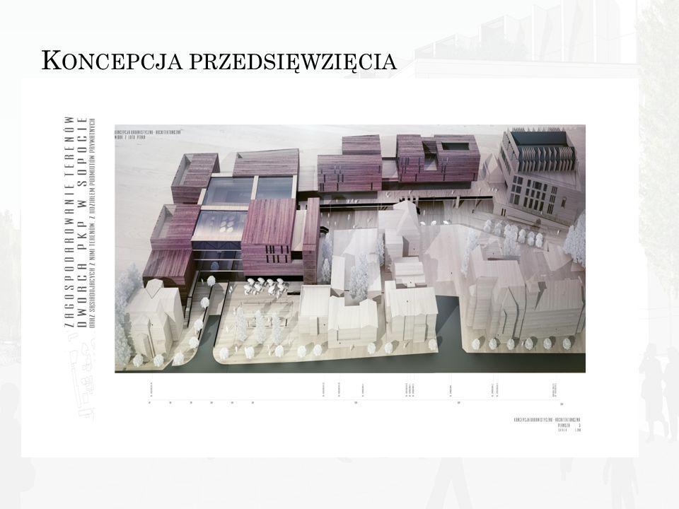 K ORZYŚCI BEZPOŚREDNIE DLA MIASTA SOPOTU W wyniku realizacji Projektu Miasto uzyska: zmodernizowany układ komunikacyjny ; parking podziemny na 240 miejsc; zagospodarowane tereny zielone.