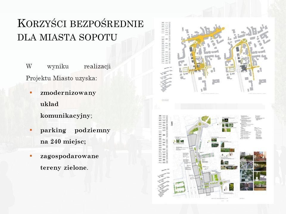 K ORZYŚCI BEZPOŚREDNIE DLA MIASTA SOPOTU W wyniku realizacji Projektu Miasto uzyska: zmodernizowany układ komunikacyjny ; parking podziemny na 240 mie