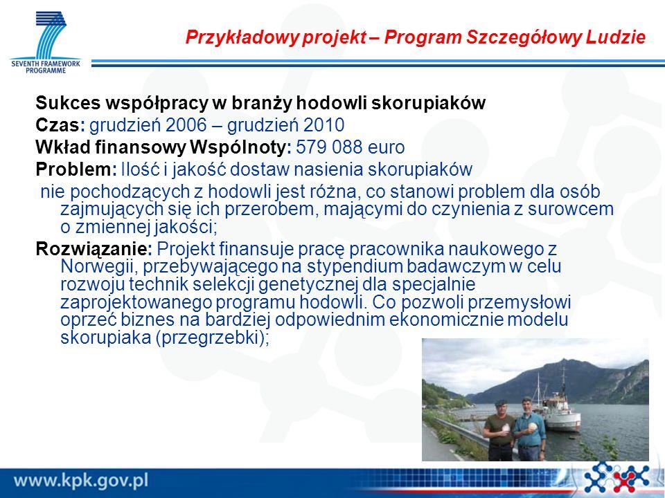 Przykładowy projekt – Program Szczegółowy Ludzie Sukces współpracy w branży hodowli skorupiaków Czas: grudzień 2006 – grudzień 2010 Wkład finansowy Ws