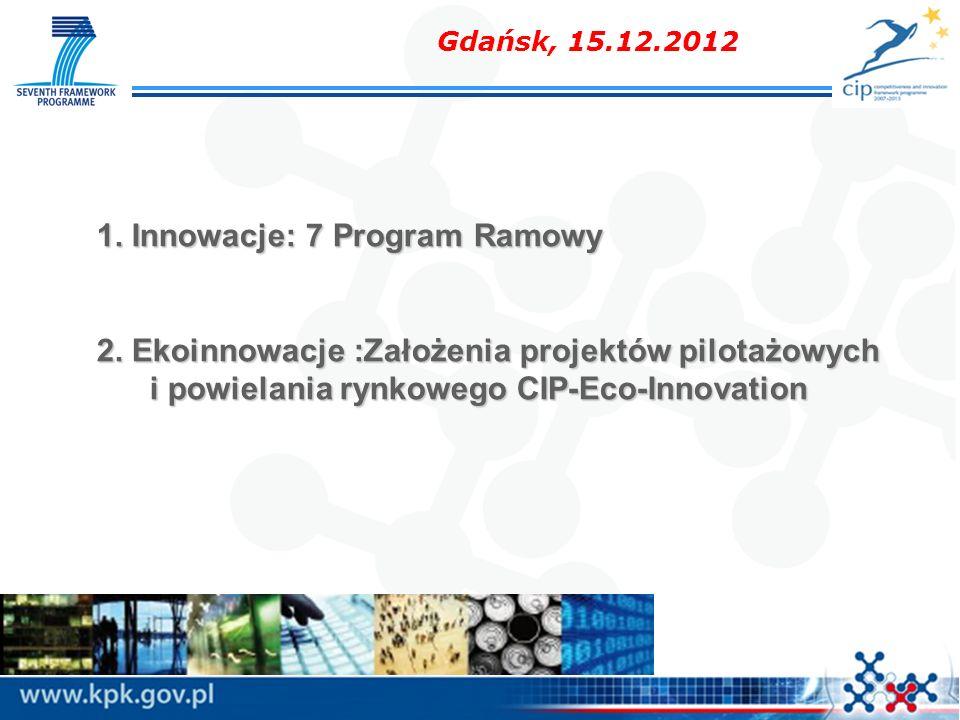1. Innowacje: 7 Program Ramowy 2. Ekoinnowacje :Założenia projektów pilotażowych i powielania rynkowego CIP-Eco-Innovation Gdańsk, 15.12.2012
