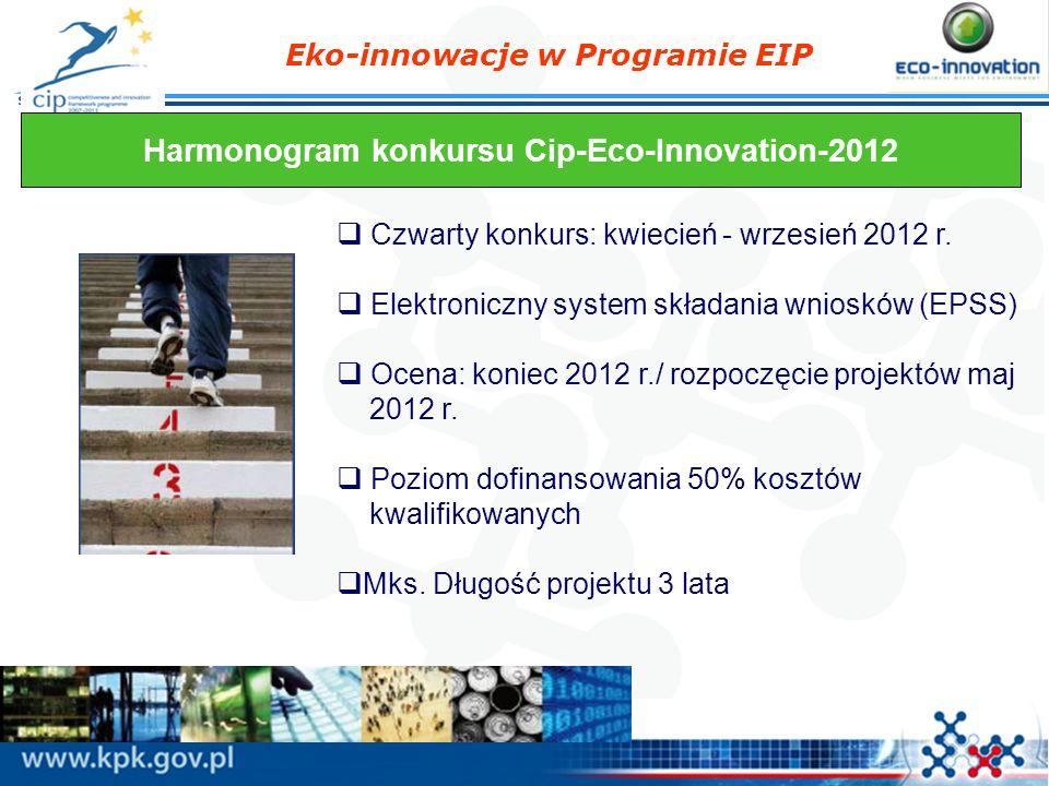 Eko-innowacje w Programie EIP Harmonogram konkursu Cip-Eco-Innovation-2012 Czwarty konkurs: kwiecień - wrzesień 2012 r. Elektroniczny system składania