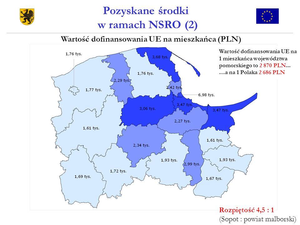Wartość dofinansowania UE na mieszkańca (PLN) Pozyskane środki w ramach NSRO (2) Wartość dofinansowania UE na 1 mieszkańca województwa pomorskiego to