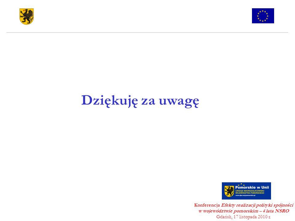 Dziękuję za uwagę Konferencja Efekty realizacji polityki spójności w województwie pomorskim – 4 lata NSRO Gdańsk, 17 listopada 2010 r.