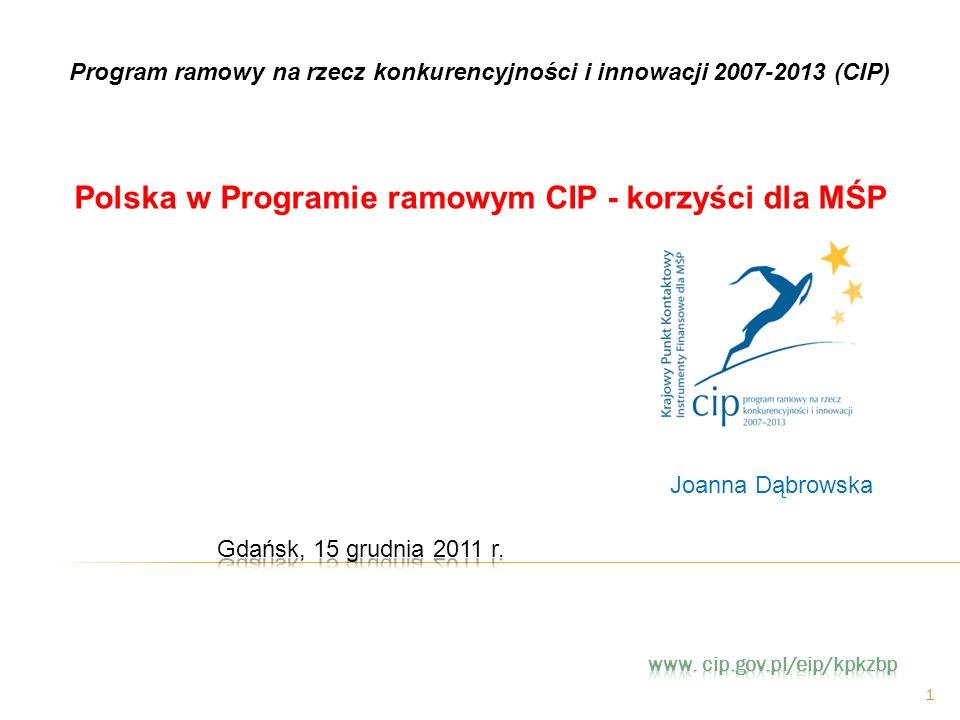 1 Polska w Programie ramowym CIP - korzyści dla MŚP Program ramowy na rzecz konkurencyjności i innowacji 2007-2013 (CIP) Joanna Dąbrowska