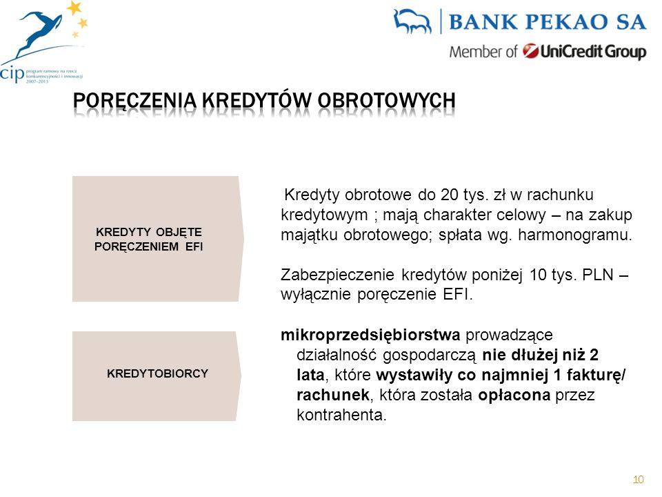 KREDYTY OBJĘTE PORĘCZENIEM EFI Kredyty obrotowe do 20 tys.